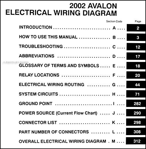 Wiring Diagram For 1995 Toyota Avalon