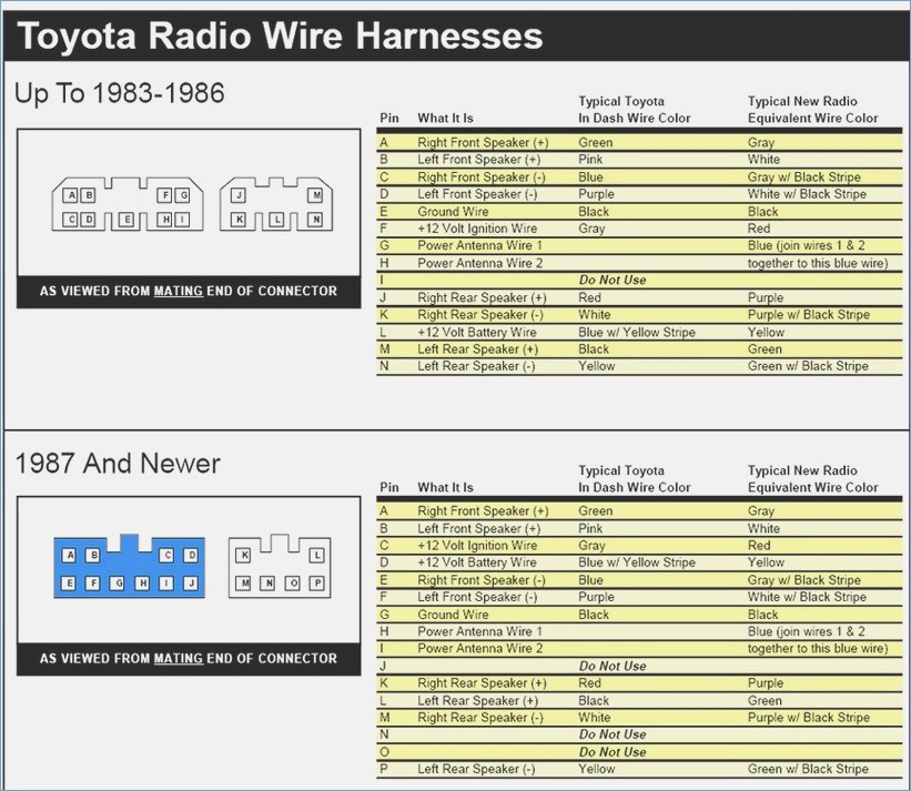 Wiring Diagram Problem 03 Toyota Tundra 86120 Pdf from static-resources.imageservice.cloud