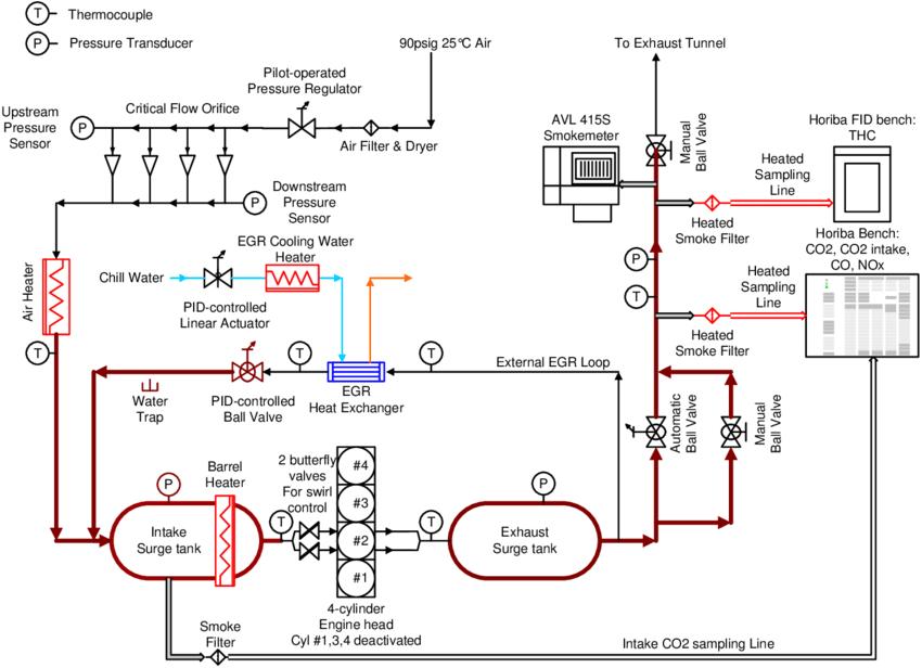[DIAGRAM_1CA]  EE_3823] 4 Cylinder 2 4 Engine Diagram Download Diagram   Four Cylinder Engine Diagram      Rous Oxyt Pap Mohammedshrine Librar Wiring 101