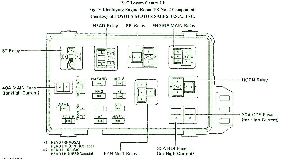 2000 Camry Le Fuse Box Wiring Diagram Wiper B Wiper B Bujinkan It