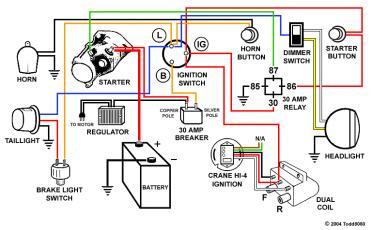 ZZ_7432] 76 Shovelhead Electric Wiring Harley Davidson Forums Download  DiagramOstom Shopa Mohammedshrine Librar Wiring 101