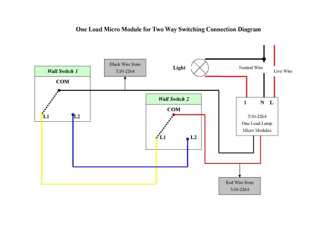 Miraculous Automation Home Wiring Cloud Genionhyedimohammedshrineorg