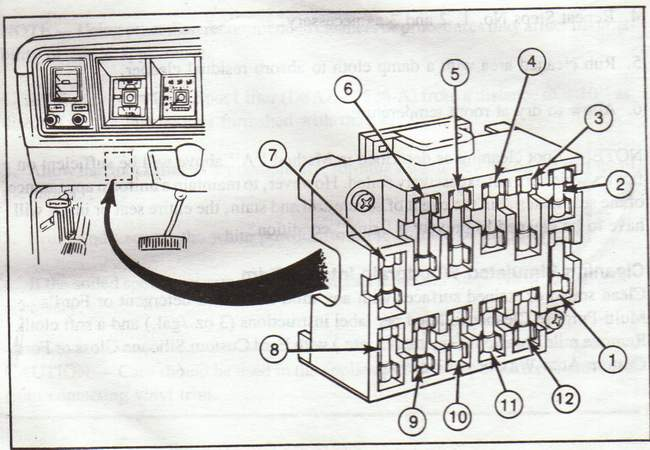 1972 Ford F100 Fuse Box Diagram Circuit Diagram To Breadboard Pipiing Ati Loro Jeanjaures37 Fr