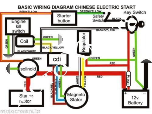 Outstanding Quad 250 Wiring Diagram Today Diagram Data Schema Wiring Cloud Apomsimijknierdonabenoleattemohammedshrineorg