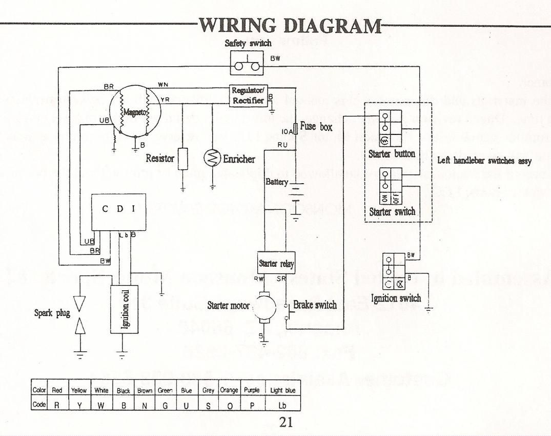 Admirable Image Result For Quad 5 Wire Wiring Diagram Wiring And Motorcyclez Wiring Cloud Apomsimijknierdonabenoleattemohammedshrineorg