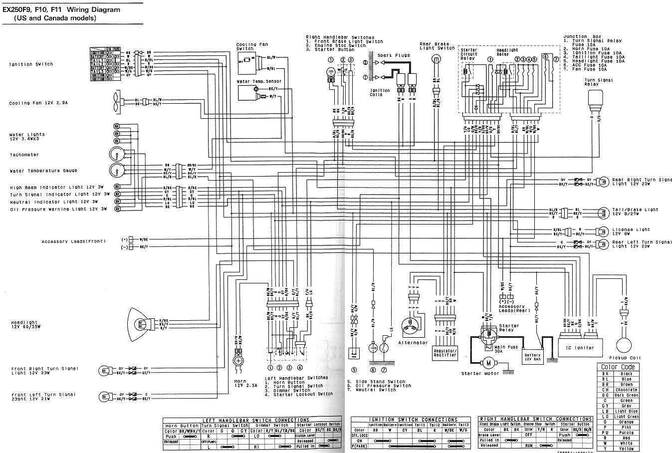 [NRIO_4796]   EX_7853] Honda Metropolitan Fuse Box Schematic Wiring | 2007 Honda Ruckus Fuse Box |  | Groa Obenz Dimet Inrebe Mohammedshrine Librar Wiring 101