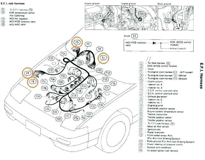 Fantastic Nissan 240Sx Engine Diagrams Fuse Box Diagram Interior Wiring Wiring Cloud Itislusmarecoveryedborg