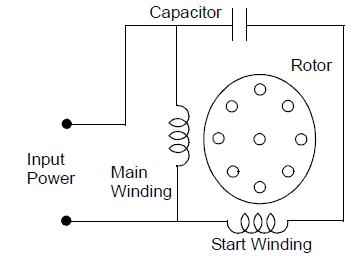 BB_2501] Motor Capacitor Wiring Diagram Psc Means Permanent Split Capacitor  Schematic WiringKargi Taliz Sospe Gious Skat Peted Phae Mohammedshrine Librar Wiring 101