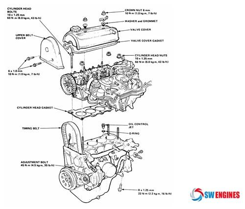 1992 Honda Civic Wiring Diagram from static-resources.imageservice.cloud