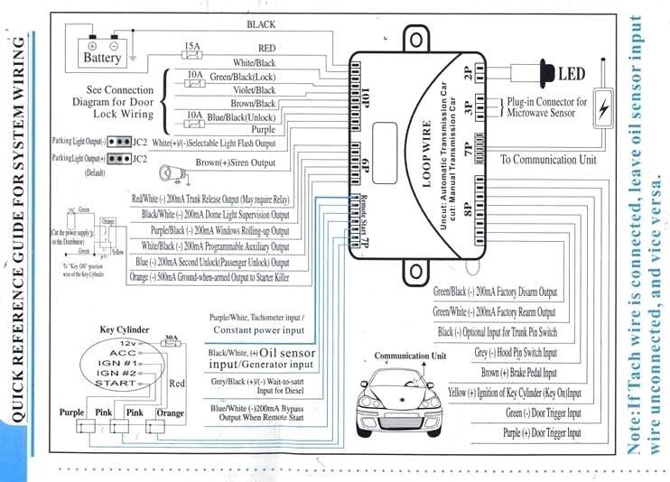 [DVZP_7254]   CF_3398] Viper 5002 Alarm Wiring Diagram Download Diagram | Viper 5002 Wiring Diagram |  | Majo Nekout Expe Nnigh Benkeme Mohammedshrine Librar Wiring 101