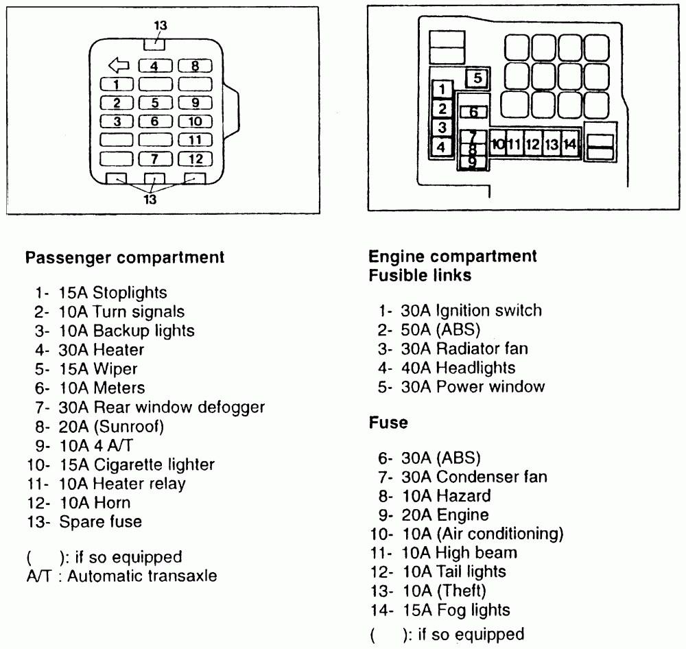 40 Cougar Fuse Diagram   Fusebox and Wiring Diagram series ...