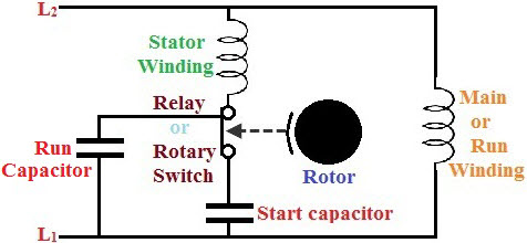 capacitor start motor diagrams kz 2923  capacitor start motor reversing diagram schematic wiring  capacitor start motor reversing diagram