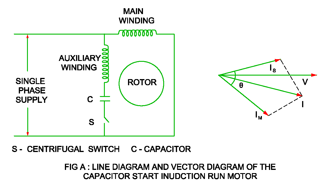 [DIAGRAM_5NL]  BZ_5200] Motor Wiring Diagram Also Split Phase Capacitor Start Induction Motor  Wiring Diagram | Cap Start Cap Run Motor Wiring Diagram |  | Majo Hylec Vish Push Rine Tixat Mohammedshrine Librar Wiring 101