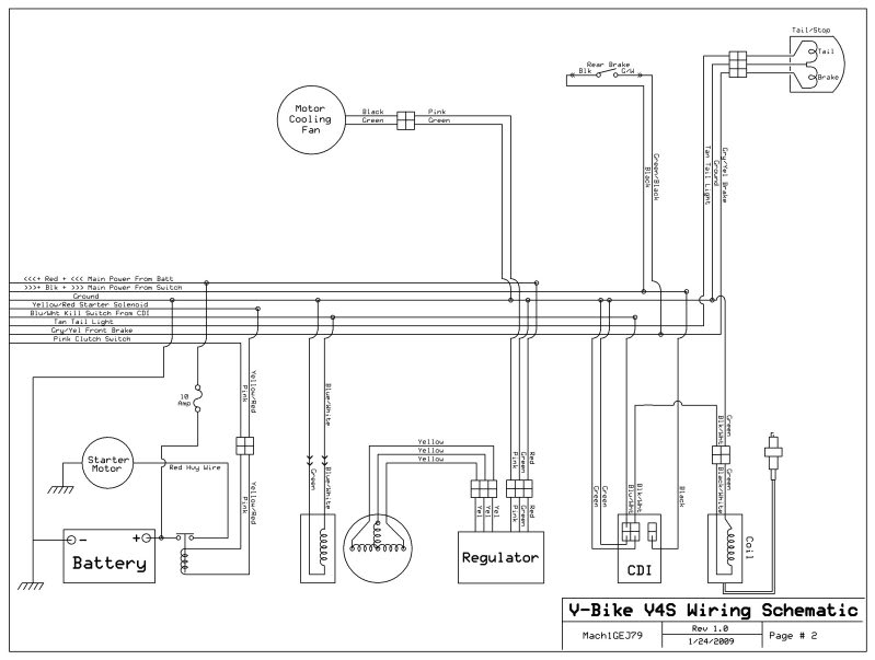 Astounding Mini Atv Wiring Diagram Basic Electronics Wiring Diagram Wiring Cloud Biosomenaidewilluminateatxorg