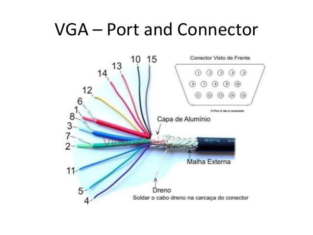BR_0746] Monitor Cable Wiring Diagram 15 Pin Vga Cable Color Code Vga Cable  Schematic WiringUmng Hicag Umng Mohammedshrine Librar Wiring 101