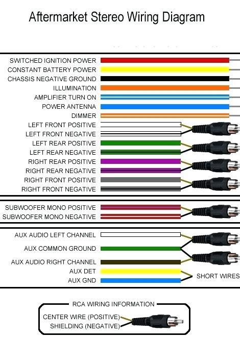Super Radio Wire Diagram Stereo Wiring Harness Color Codes Wiring Diagram Wiring Cloud Licukosporaidewilluminateatxorg