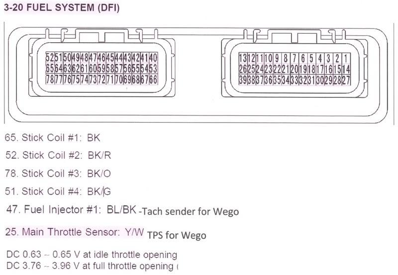 [SCHEMATICS_49CH]  Zx14 Wiring Diagram Dodge 2500 Fuel Filter -  vw-t5.pisang-panjang1.astrea-construction.fr | Zx 14r Wiring Diagram |  | ASTREA CONSTRUCTION