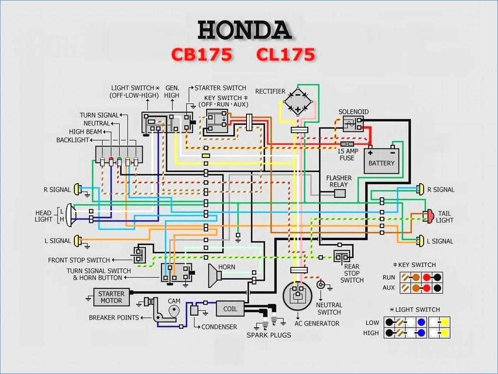 honda xrm 110 wiring diagram download  2007 bmw fuse panel