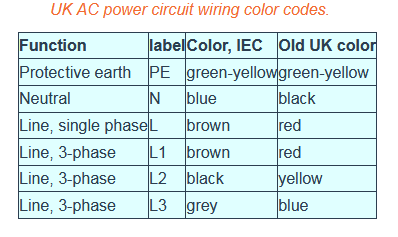 Tt 4072 Electrical Wiring Color Codes India Electrical Wiring Color Code Usa Schematic Wiring