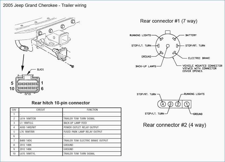 Trailer Wiring For Jeep Grand Cherokee from static-resources.imageservice.cloud