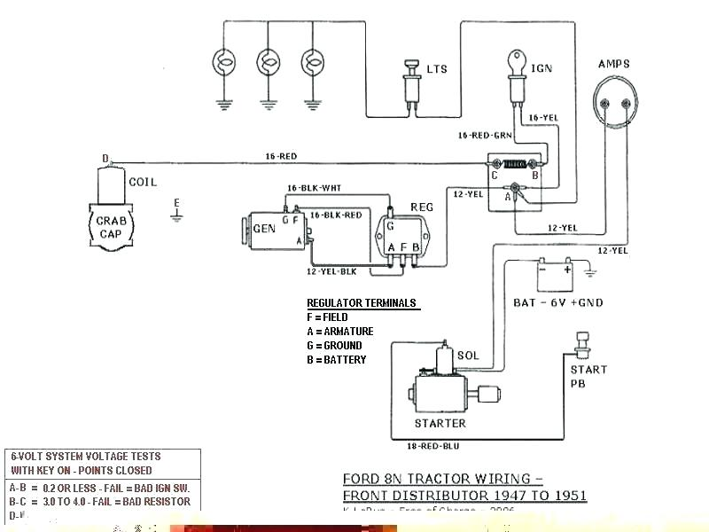 YM_6273] Long Tractor Ignition Switch Wiring Diagram Download DiagramEumqu Caba Kicep Mohammedshrine Librar Wiring 101