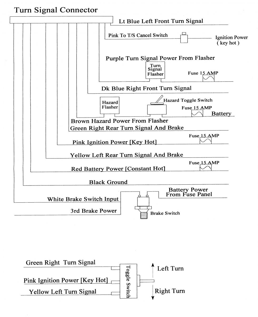 [SCHEMATICS_4HG]  CL_3342] A Hot Rod Wiring Diagram Wiring Diagram | Fuse Box Diagram Hotrod |  | Gram Vell Alia Phil Hendil Mohammedshrine Librar Wiring 101