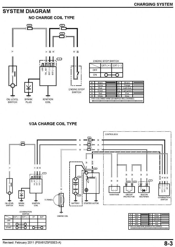 Honda Gx390 Engine Wiring Diagram from static-resources.imageservice.cloud
