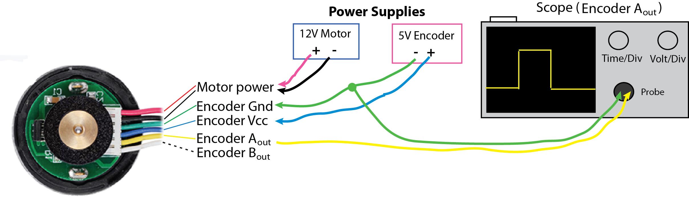 [TVPR_3874]  OK_2730] Encoder Motor Wiring Diagram On Quadrature Encoder Wiring Diagram  Schematic Wiring | Dc Motor Encoder Wiring Diagram |  | Benol Mecad Cular Isra Mohammedshrine Librar Wiring 101