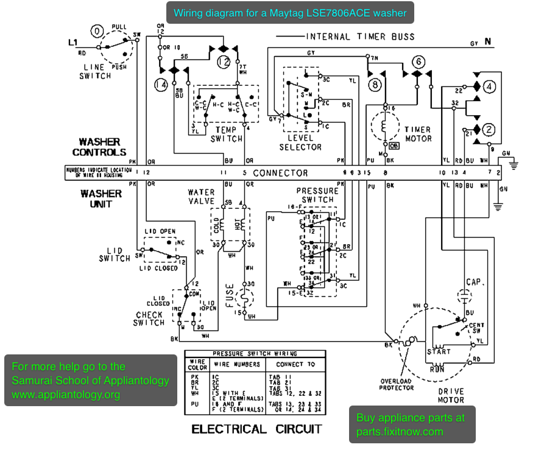 Admirable Electrolux Vacuum Wiring Diagrams Basic Electronics Wiring Diagram Wiring Cloud Domeilariaidewilluminateatxorg