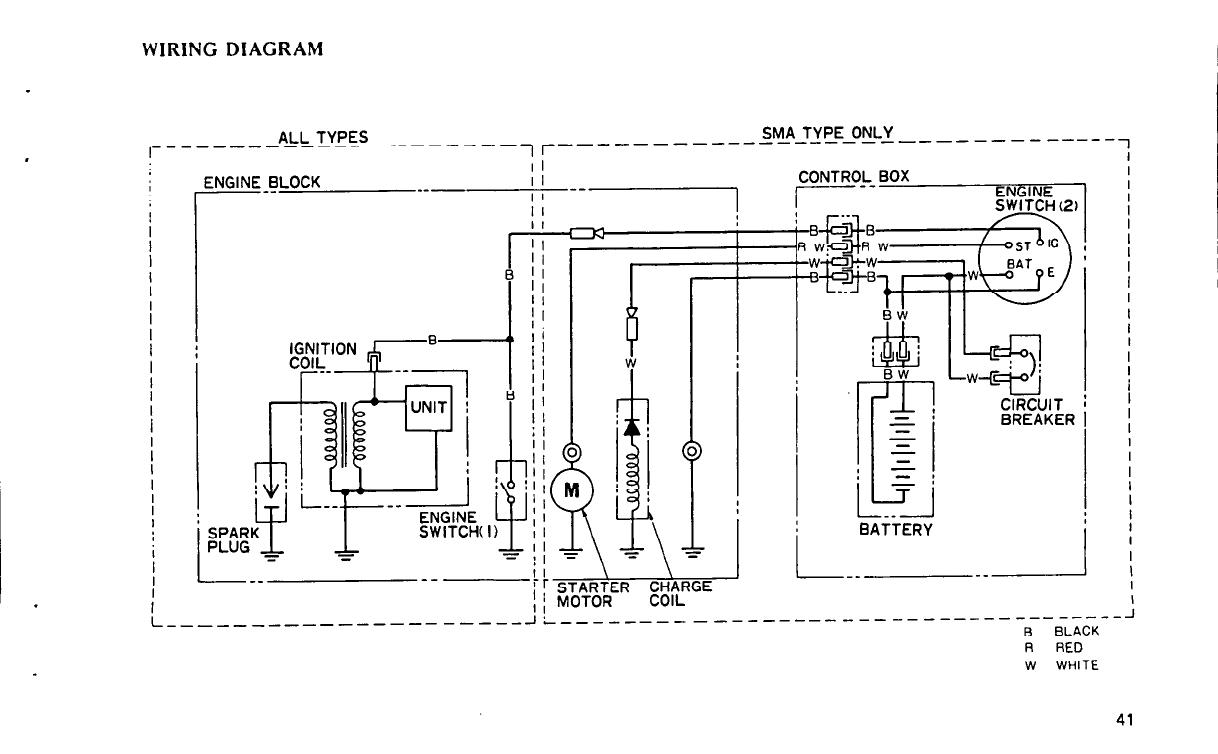 MT_4672] Honda Gx610 Wiring Download DiagramHete Hison Trua Pneu Mecad Gho Emba Mohammedshrine Librar Wiring 101
