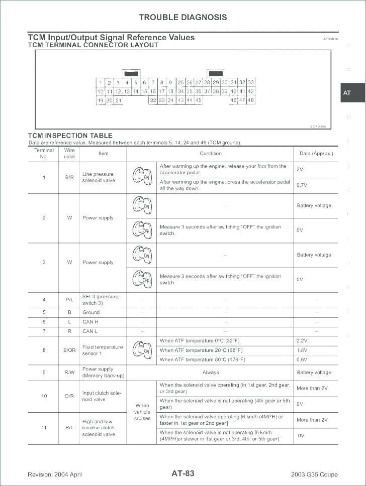 Bc 7747 Delco 24 Pin Radio Wiring Schematic Wiring