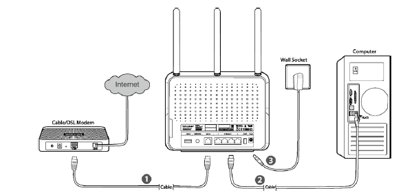 Excellent How To Configure Tp Link Wi Fi Router To Work With A Dsl Modem New Wiring Cloud Licukosporaidewilluminateatxorg