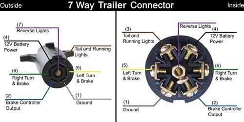 Pleasant Bargman Plug Trailer Wiring Diagram Wiring Diagram Schematics Wiring Cloud Ostrrenstrafr09Org