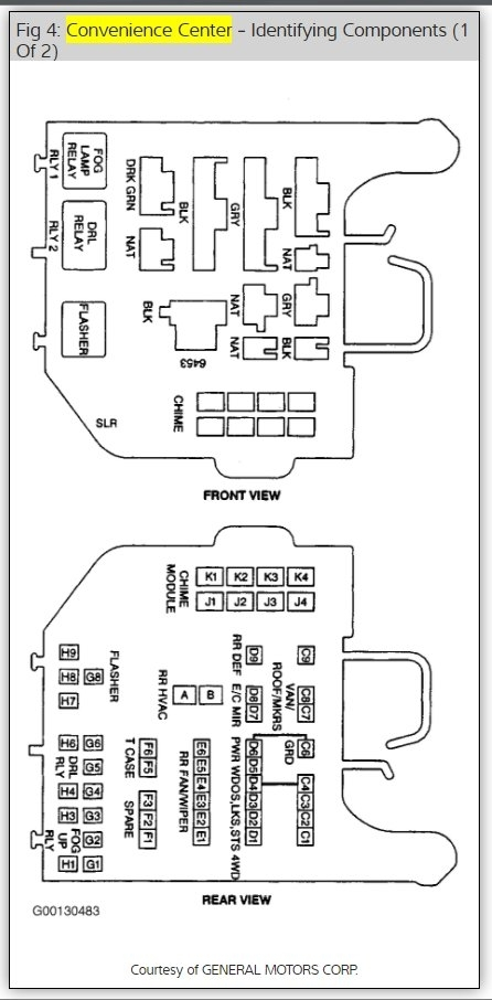 [SCHEMATICS_48IU]  LE_0719] Chevy Truck Fuse Box Diagram On 93 Chevy Convenience Center Diagram  Download Diagram | Fuse Box Diagram My Truck Is A V8 Two |  | Ally Lukep Umng Mohammedshrine Librar Wiring 101