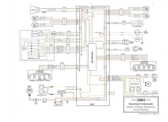Big Dog Wire Diagram - G2 wiring diagram7.20.d4.institut-triskell-de-diamant.fr