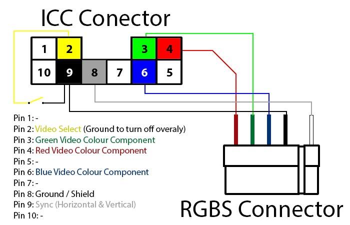 aftermarket radio wiring diagram ac 1830  stereo wiring diagram also nissan xterra radio wiring  nissan xterra radio wiring