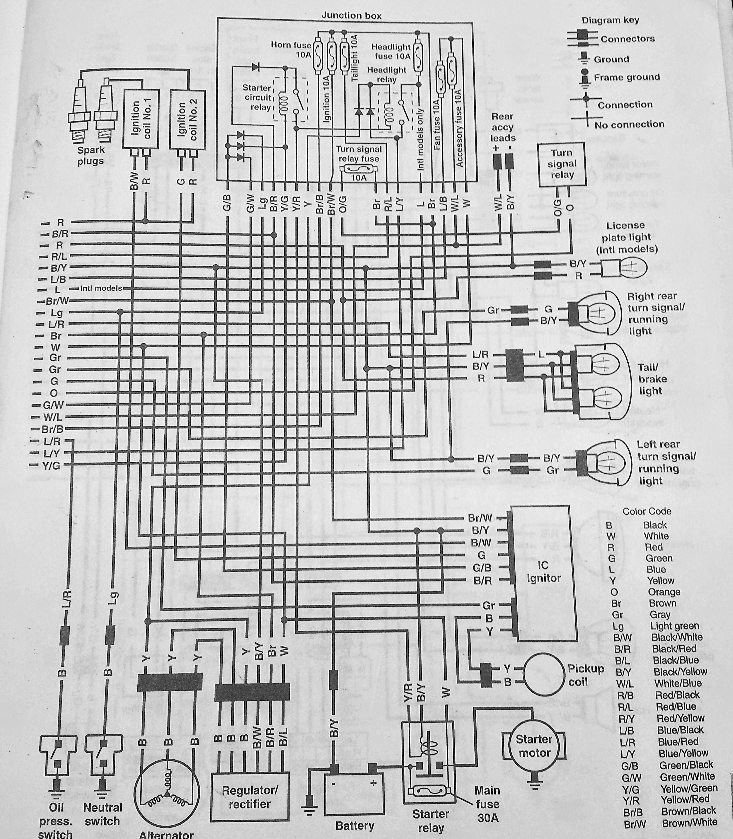 Fine Kawasaki Vulcan Drifter 1500 Wiring Diagram Wiring Diagram Data Schema Wiring Cloud Filiciilluminateatxorg