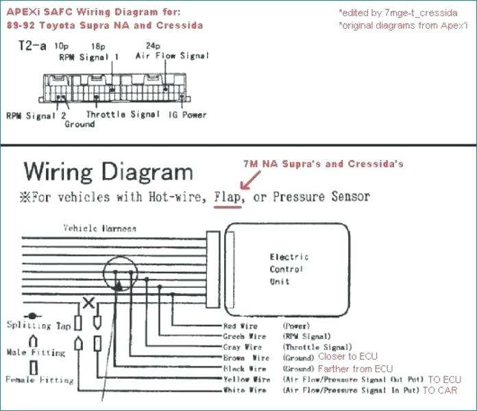 Ribu1C Wiring Diagram from static-resources.imageservice.cloud