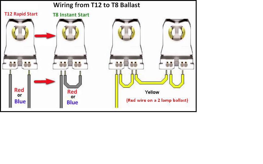 Tremendous Ge T8 Ballast Wiring Diagram Basic Electronics Wiring Diagram Wiring Cloud Onicaxeromohammedshrineorg