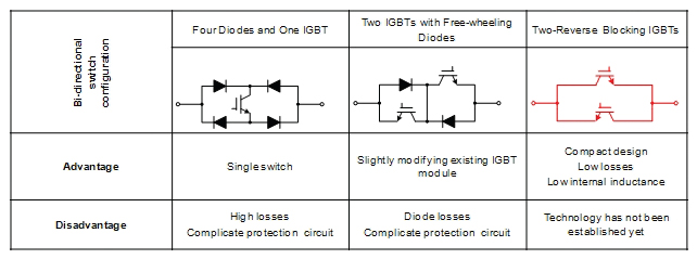Az 5472 Switches Bidirectional Ac Switch With Igbts Electrical Engineering Free Diagram