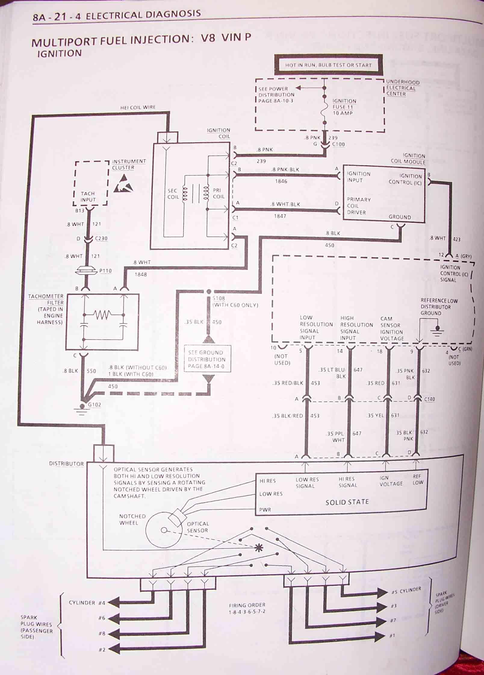 Astonishing 94 Trans Am Wiring Diagram Wiring Library Wiring Cloud Hemtshollocom