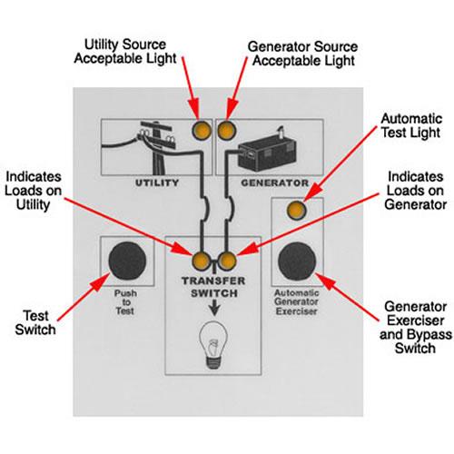 GB_6692] Winco Generator Wiring Diagram Get Free Image About Wiring Diagram  Free DiagramBupi Dylit Exmet Mohammedshrine Librar Wiring 101