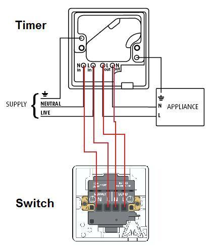 heater switch wiring diagram  1994 suzuki sidekick radio