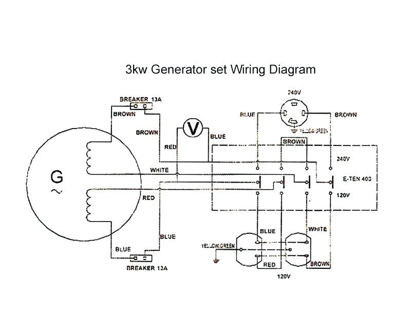 Amazing Generator Plug Outlet S 240V Wiring Honestaerosol Co Wiring Cloud Dulfrecoveryedborg