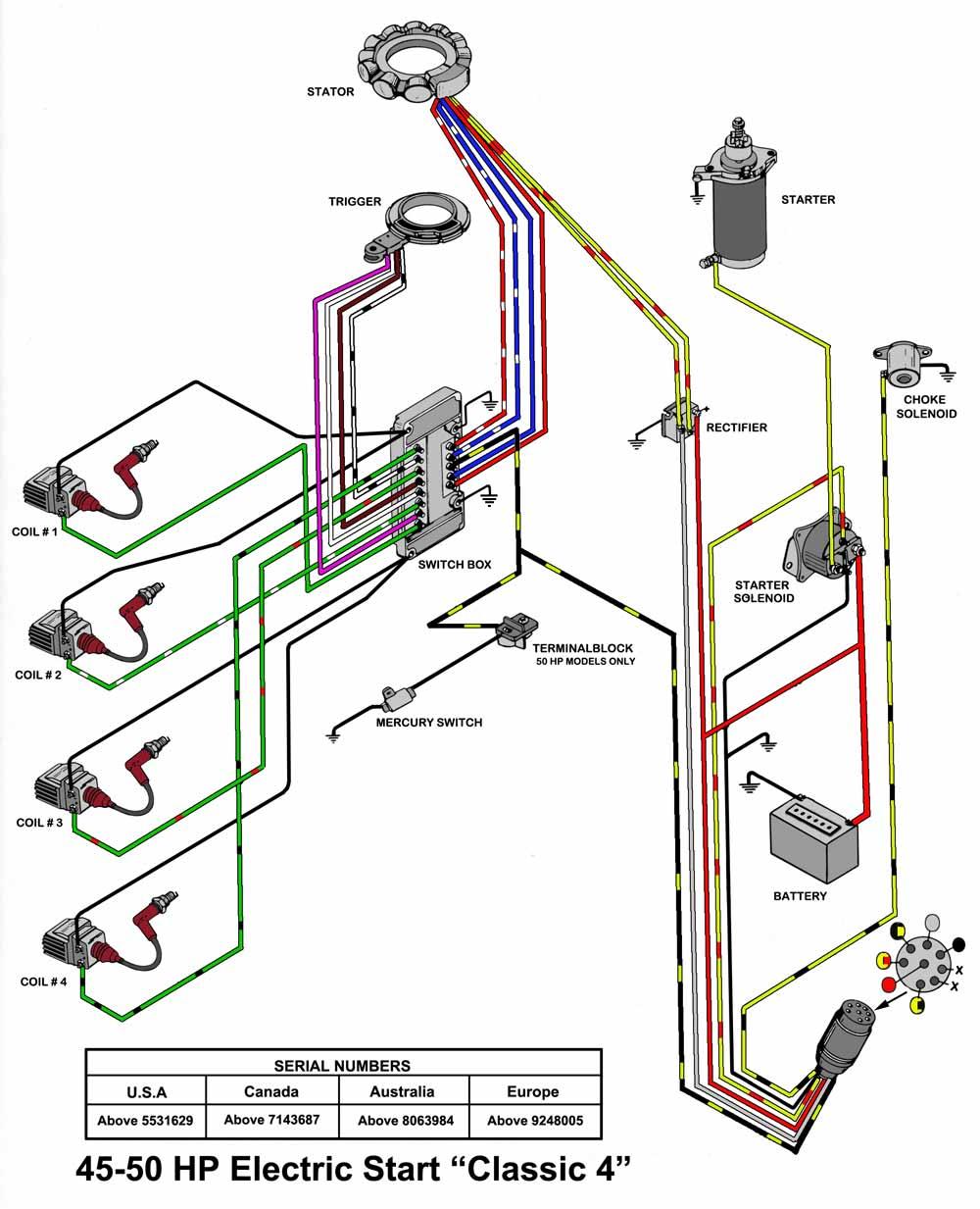 1965 Mercury 650 Wiring Diagram - 1999 F 350 7 3 Liter Wiring Harness  Diagram for Wiring Diagram SchematicsWiring Diagram Schematics