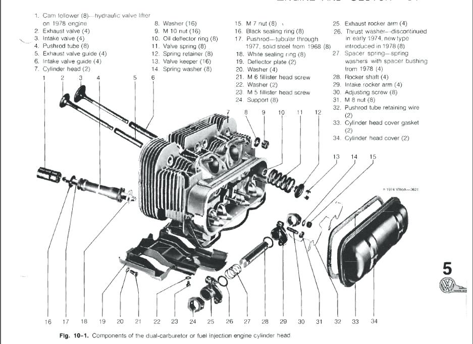 LA_3827] Vw Beetle Engine Tin Diagram Furthermore Vw Sand Rail Engine On Vw  Download DiagramInifo Benol Mecad Cular Isra Mohammedshrine Librar Wiring 101