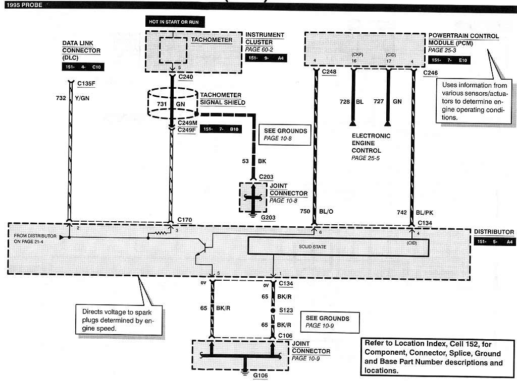 mazda 626 distributor wiring diagram xx 7566  mazda 626 distributor wiring diagram 1996 mazda millenia  mazda 626 distributor wiring diagram