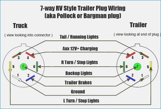 So 3961 Sabs Trailer Plug Wiring Diagram Wiring Diagram