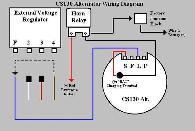 Chevrolet Alternator Wiring - 1995 Land Rover Discovery Fuse Diagram for Wiring  Diagram SchematicsWiring Diagram Schematics