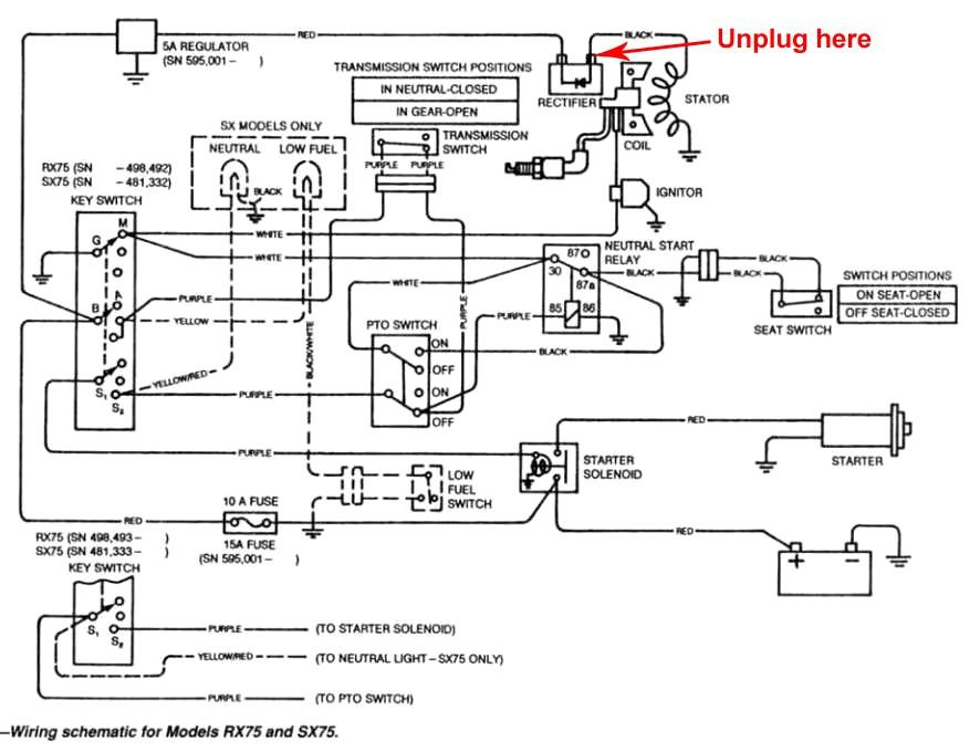 [DIAGRAM_3US]  NV_4405] John Deere 655 Wiring Diagram Schematic Wiring | Wiring Diagram John Deere F510 |  | Mentra Gram Skat Peted Phae Mohammedshrine Librar Wiring 101